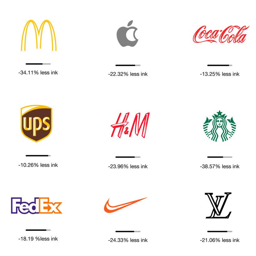 Blog diseño sostenible packaging branding logotipos impresión
